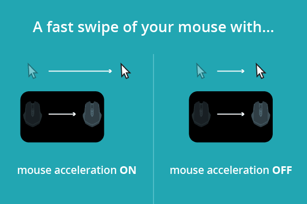 mouse acceleration graphic