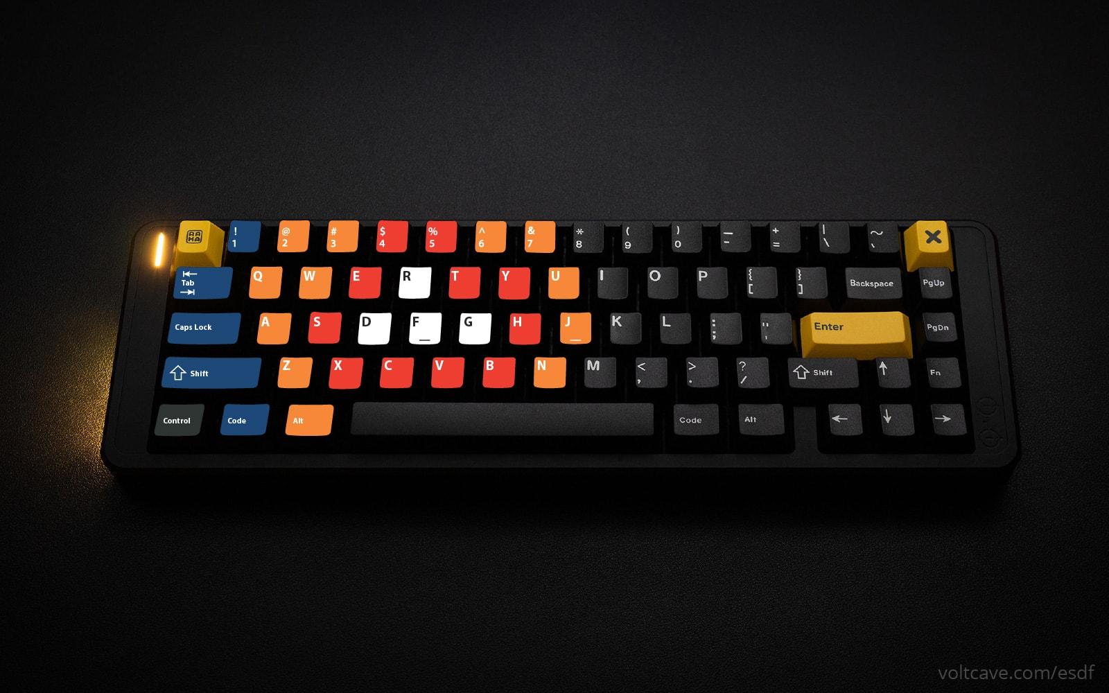 RDFG keyboard layout
