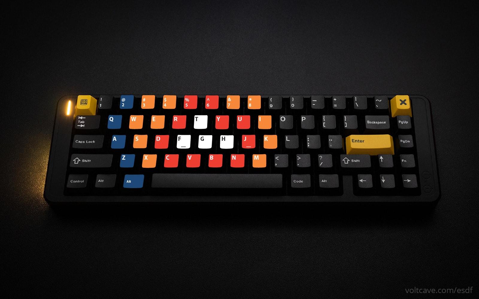 TFGH keyboard layout
