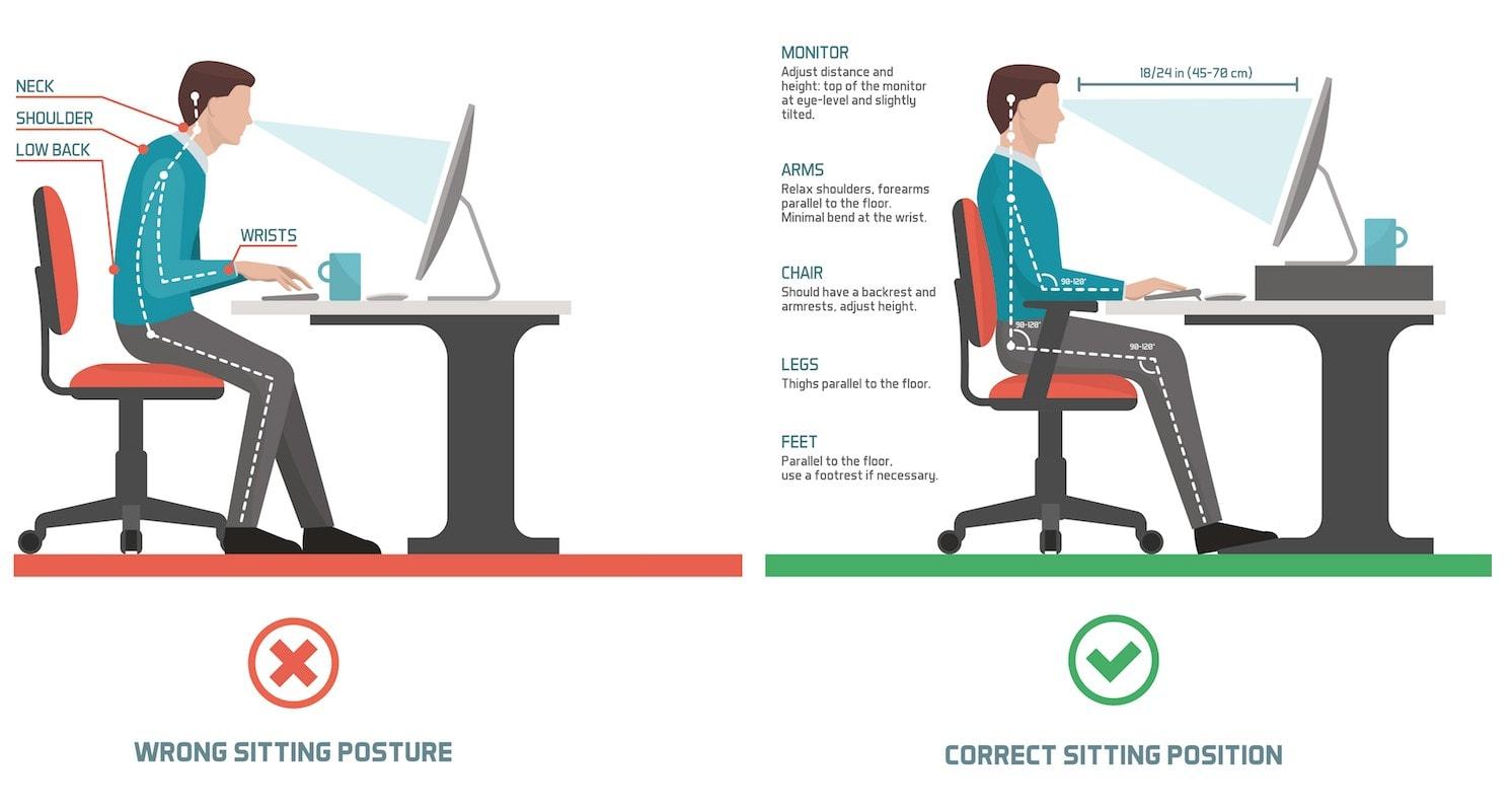 computer desk ergonomics