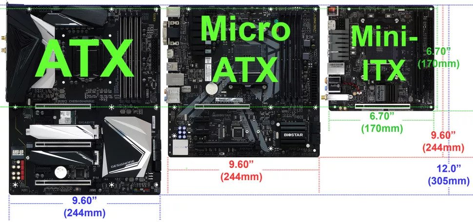 How to choose a motherboard based on size.