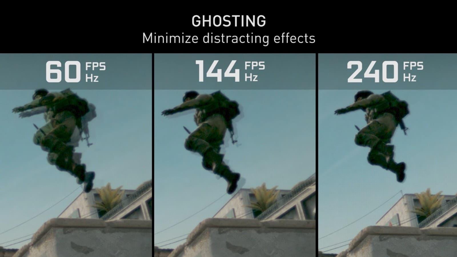 60hz vs 144hz ghosting