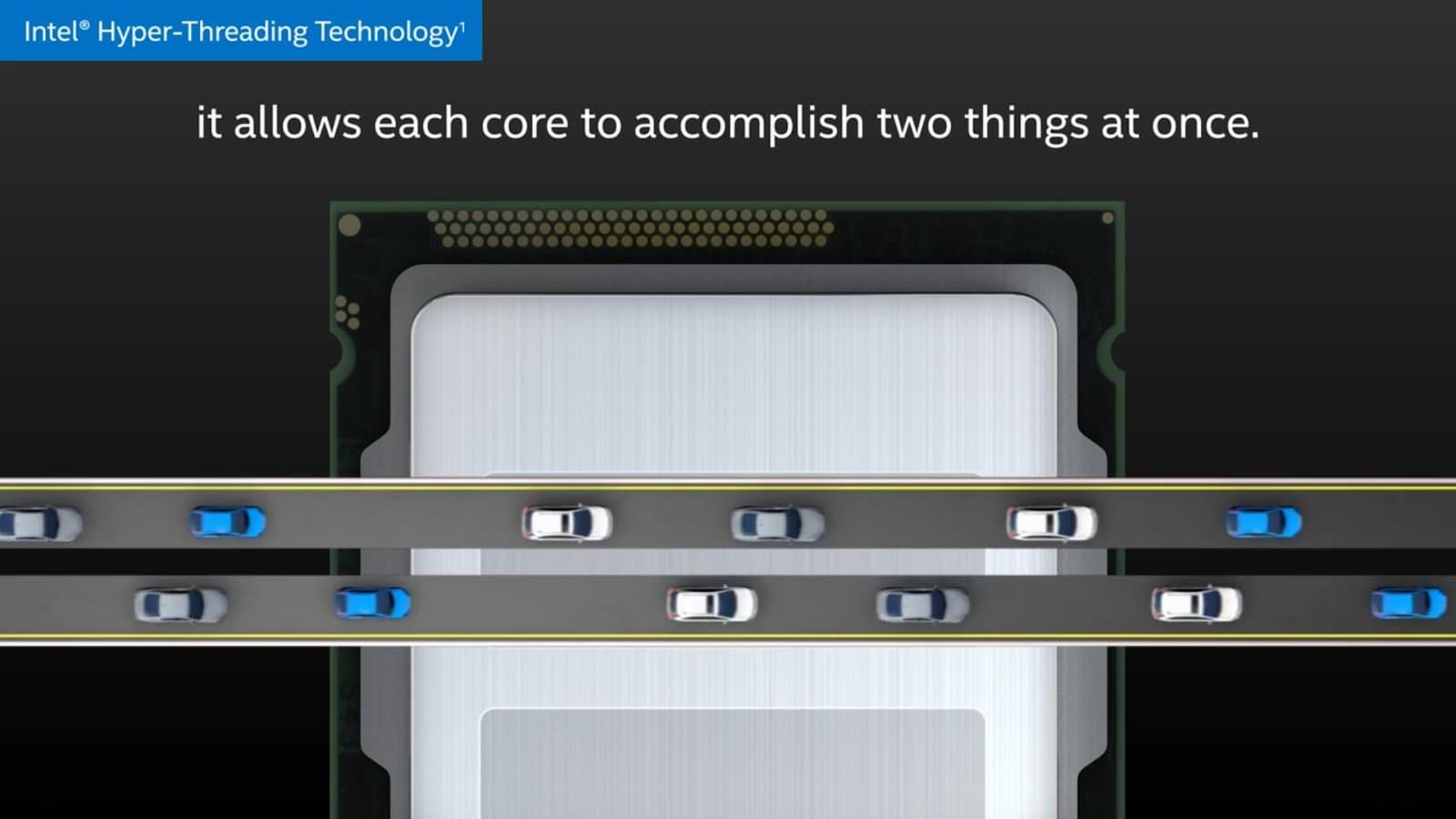 CPU hyperthreading graphic