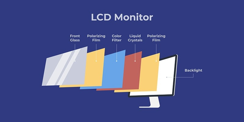 LCD monitor diagram
