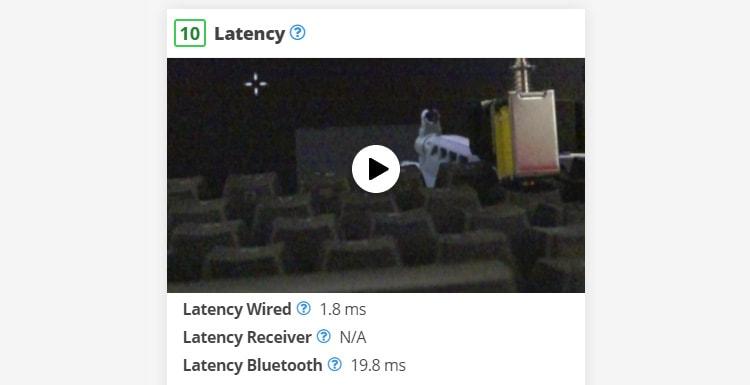 anne pro 2 wireless latency