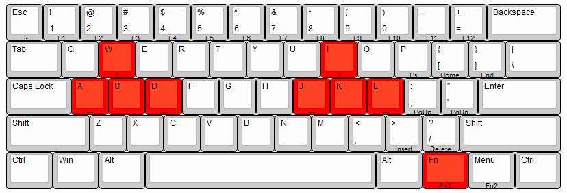 Anne Pro 2's key layout