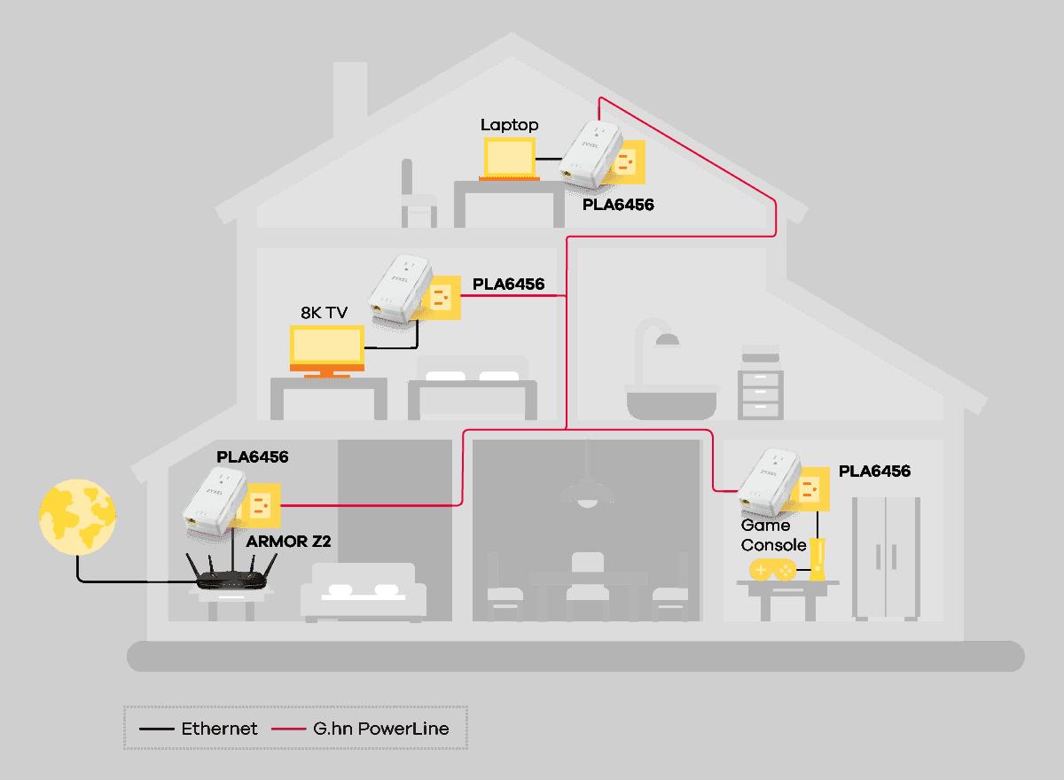 Powerline Diagram