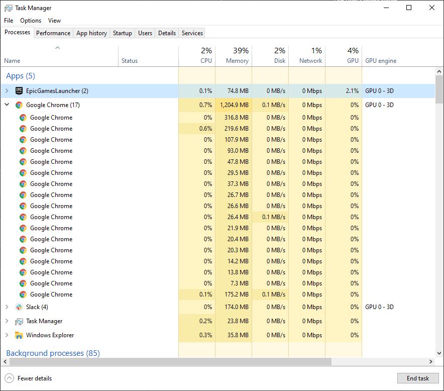 RAM usage of Google Chrome