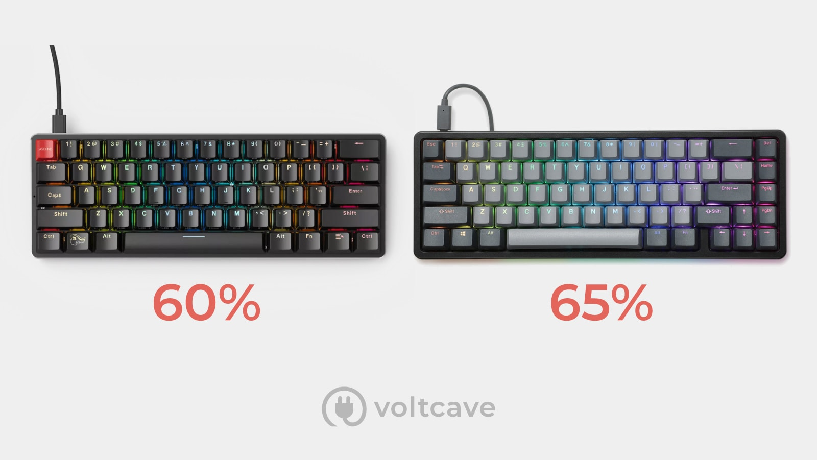 60% vs. 65% keyboard layouts