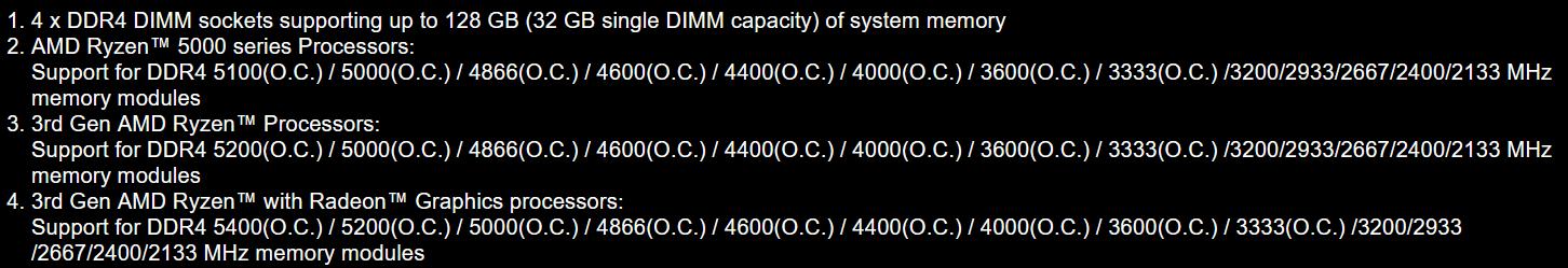 Gigabyte QVL example